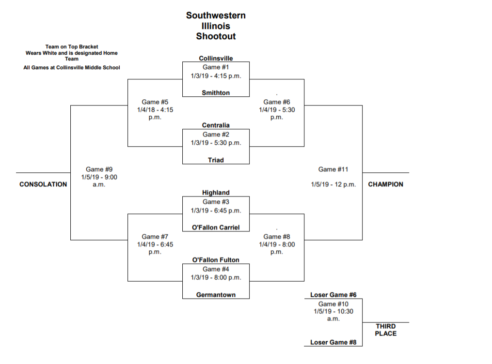 2019 CMS Tournament Bracket