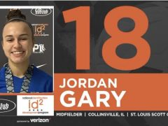 Jordan Gary Soccer Profile Photo