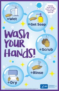 Wash Your Hands Poster English